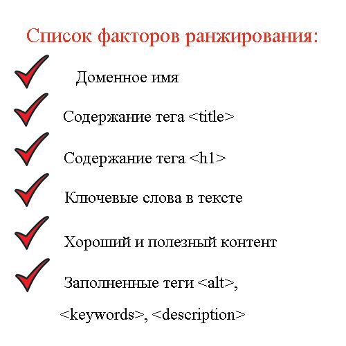 Список факторов ранжирования